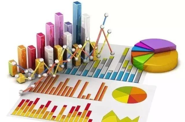 上市公司常用的财务比率有哪些?